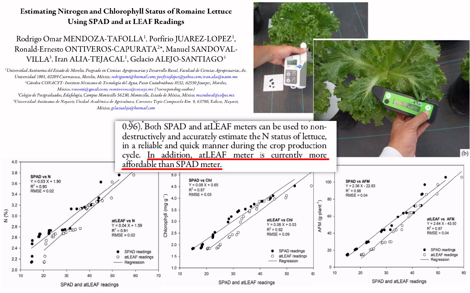 Estimating Nitrogen and Chlorophyll Status of Romaine Lettuce using SPAD and atLEAF readings
